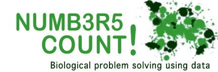 Numb3r5 Count! group image