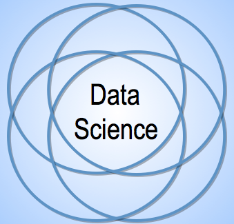 Data Science in Undergraduate Biology Education (DS-UBE) group image