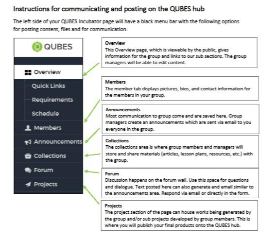 QUBES_instructions.jpg
