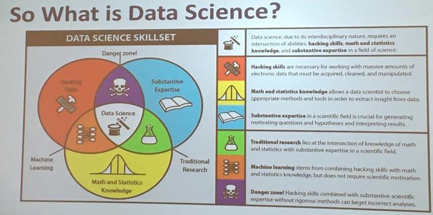 QUBES - Blog: Meeting Report: Math, Biology, and Big Data