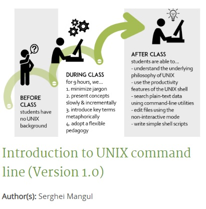 ROW - UNIX Command Line