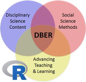 R for DBER FMN Logo