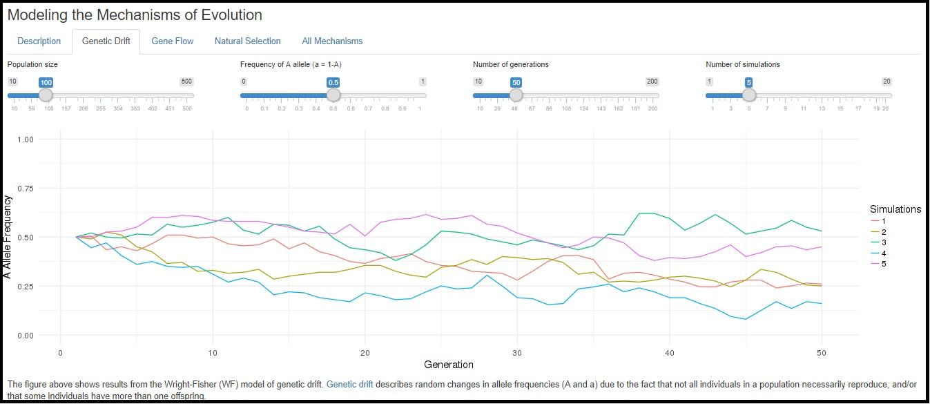 Modeling Evolution Shiny App Interface