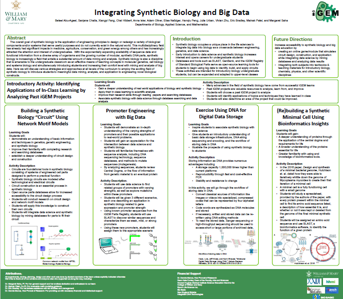 Synthetic Biology and Data Science Poster
