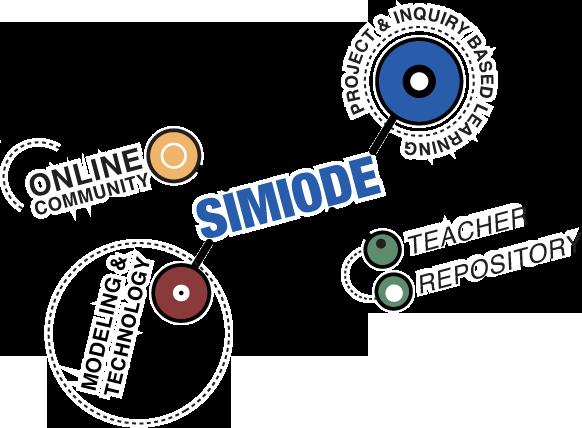 SIMIODE logo