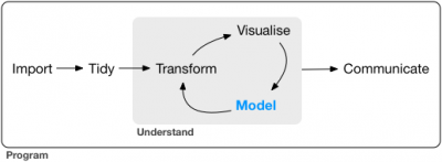Uploaded image data-science-model.png