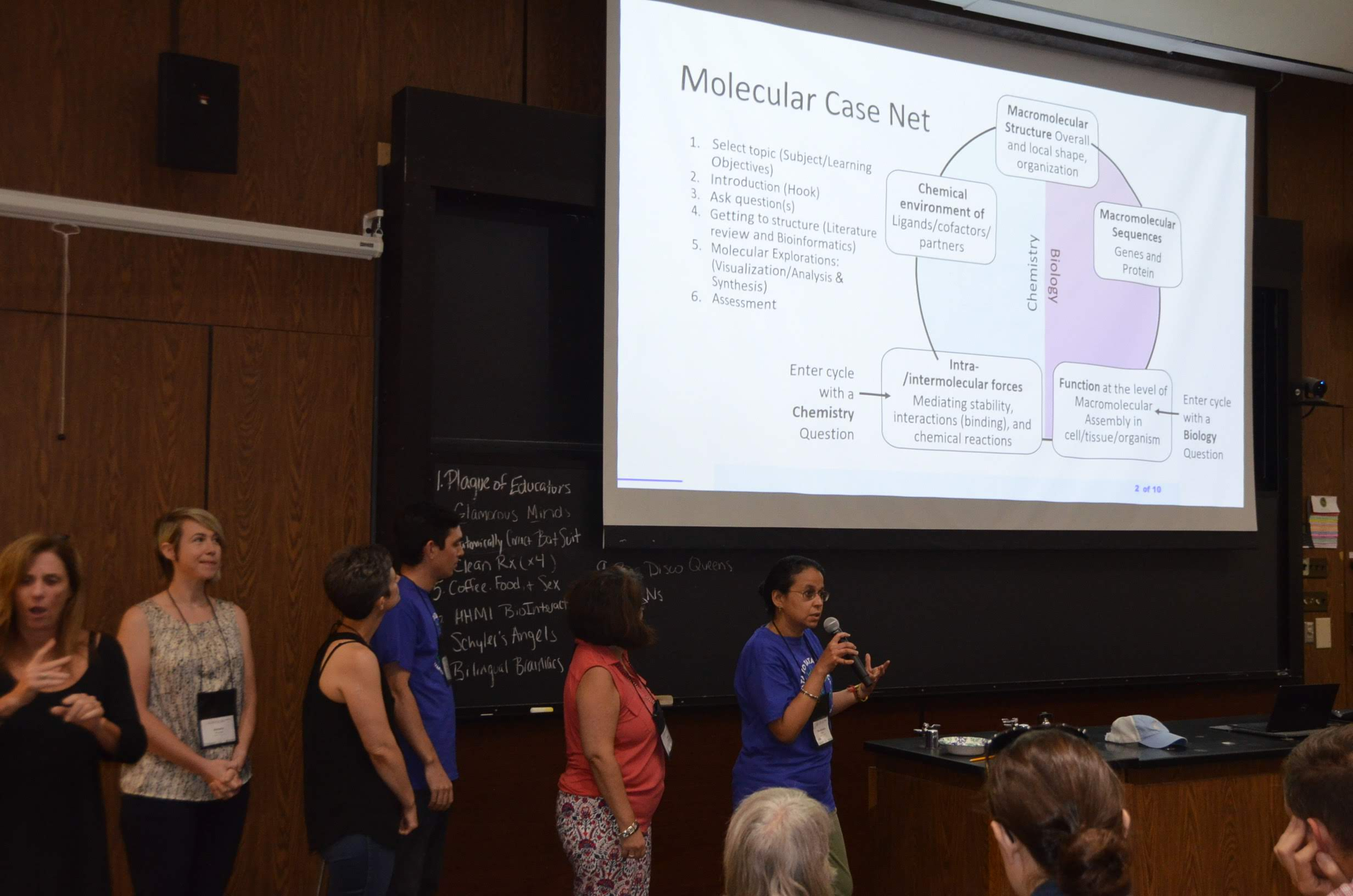 group of six people doing a presentation