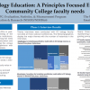 Math Skills in Biology Education: A Principles Focused Evaluation (PF-E) of Community College Faculty Needs