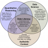 Biobyte 4 - The role of data science principles and practices in undergraduate biology