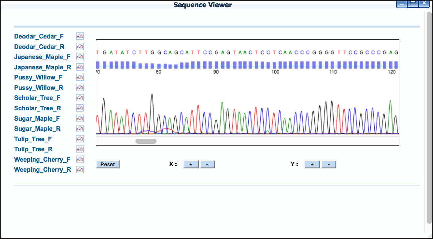 Using DNA Subway to Analyze Sequence Relationships