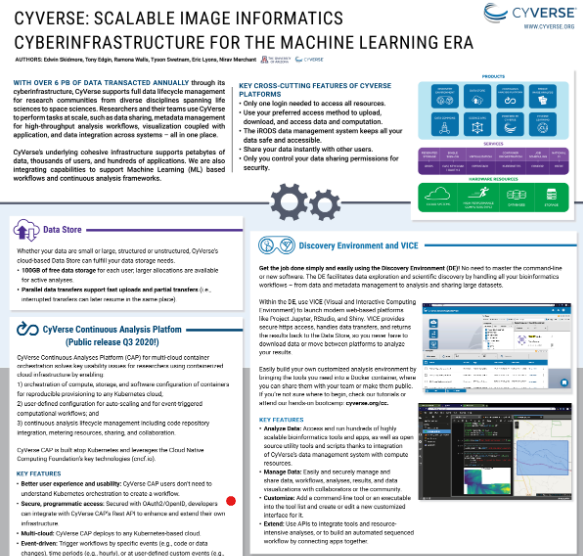 CyVerse: Scalable Image Informatics