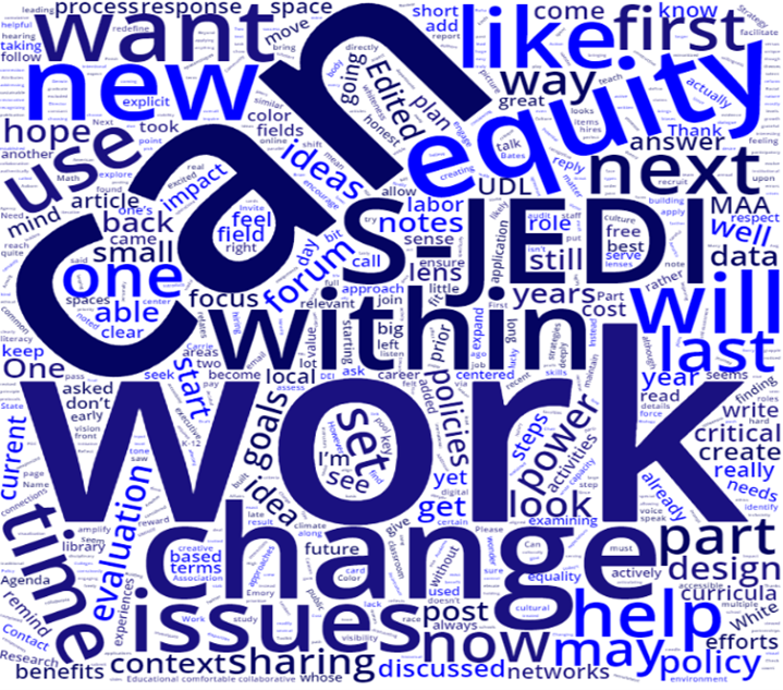 Findings from S-JEDI Learning Community Post-Survey