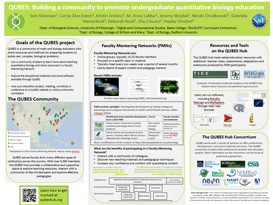 QUBES: Building a community to promote undergraduate quantitative biology education